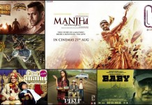 Top 10 Bollywood Movies of 2015 Based on IMDb Ratings