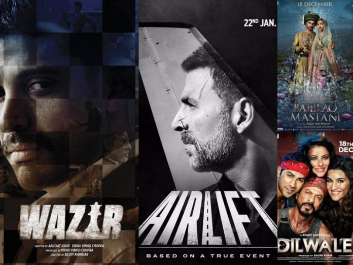 Box Office Update 18 Jan 2016: Wazir, Dilwale and Bajirao Mastani remains low, get set for Airlift