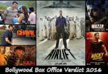 Bollywood Box Office Report 2016 - Bollywood Box Office Collection 2016
