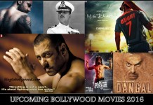 Upcoming Bollywood Movies 2016 With Release Date List and Calendar