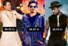 Highest Opening Day Collection - Top Opening Day Grossers Of Bollywood