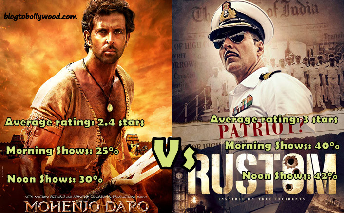 Box Office Report: Rustom Vs Mohenjo Daro Opening Day Collection Report