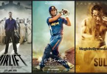 Top Grossers Of Bollywood 2016 | Highest Grossing Movies Of 2016