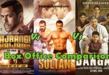 Dangal Vs Sultan Vs Bajrangi Bhaijaan Box Office Collection