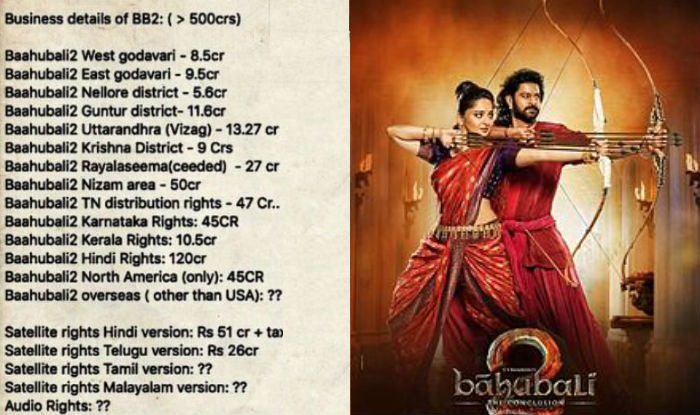 Distribution rights, satellite rights of Bahubali 2