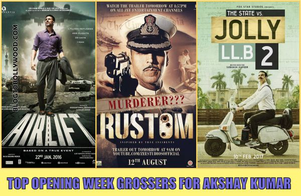Box Office Report: Jolly LLB 2 Becomes 5th Highest Opening Week Grosser For Akshay Kumar