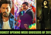 Top Opening Week Grossers Of 2017