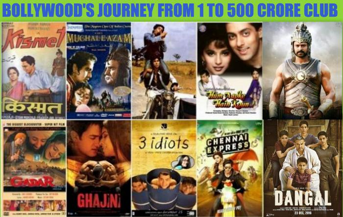 Bollywood's Journey from 1 Crore To 500 Crore