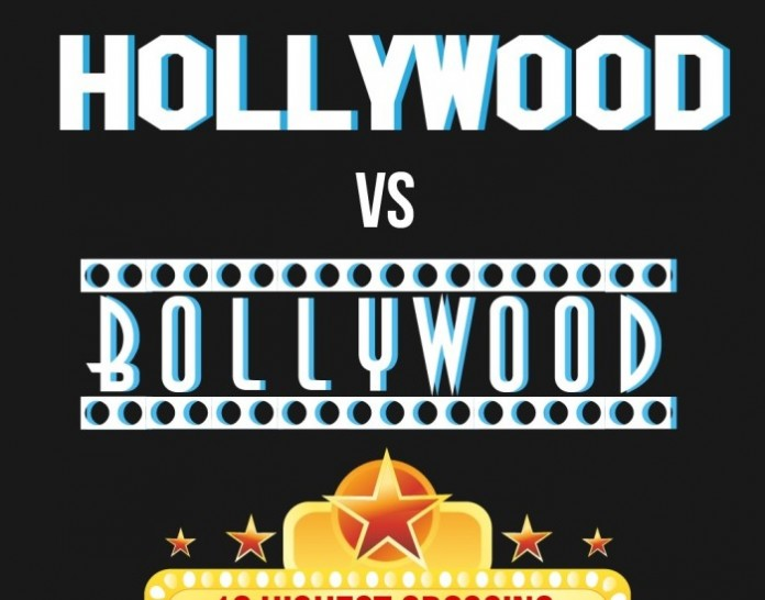 Hollywood Bollywood Banner