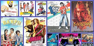 Happy Birthday Ranbir Kapoor : Ranbir Kapoor's Bollywood Journey