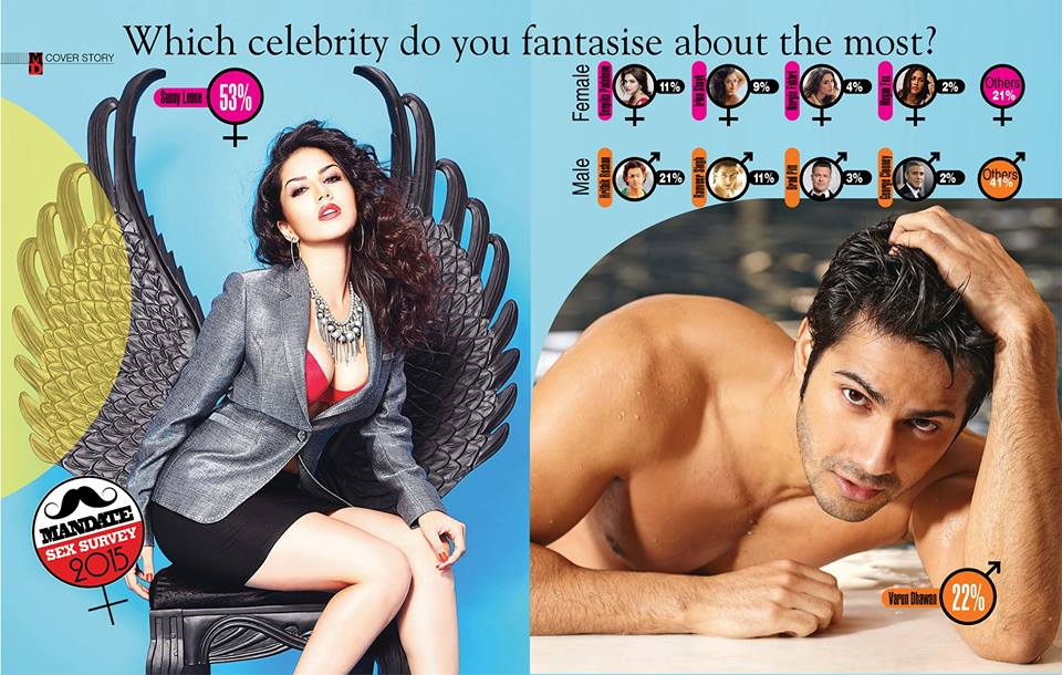 Most Fantasized Celebrities of Bollywood : Varun Dhawan and Sunny Leone