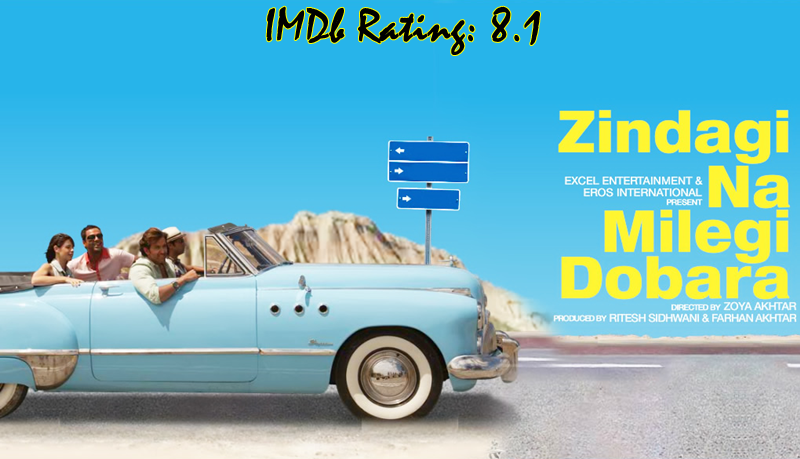 10 Best Movies Of Hrithik Roshan: ZNMD