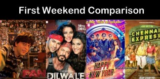 Fan Vs Dilwale Vs Happy New Year Vs Chennai Express - First Weekend Collection