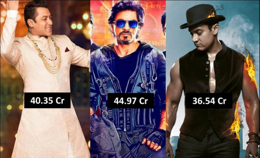 Highest Opening Day Collection | Top Opening Day Grossers Of Bollywood
