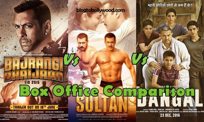Dangal Vs Sultan Vs Bajrangi Bhaijaan Box Office Collection