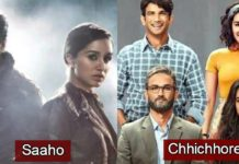 shraddha Kapoor's Upcoming Movies