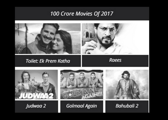 From Golmaal Again To Raees: Bollywood's 100 Crores Grossers Of 2017