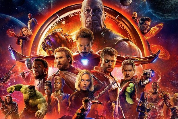 Hollywood movies with the highest opening day collection in India - Avengers Infinity War