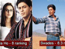 Best Movies Of Shah Rukh Khan