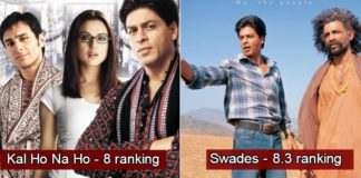 Best Movies Of Shah Rukh Khan