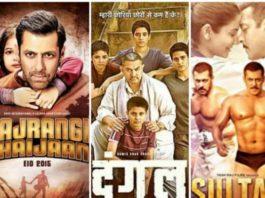 Highest Grossing Bollywood Movies Worldwide