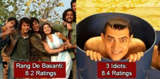 Top 10 Movies Of Aamir Khan
